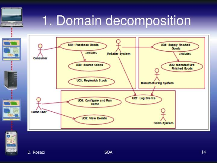 1. Domain decomposition