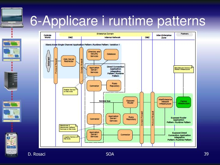 6-Applicare i runtime patterns
