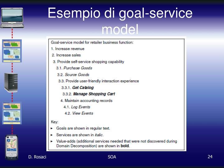 Esempio di goal-service model