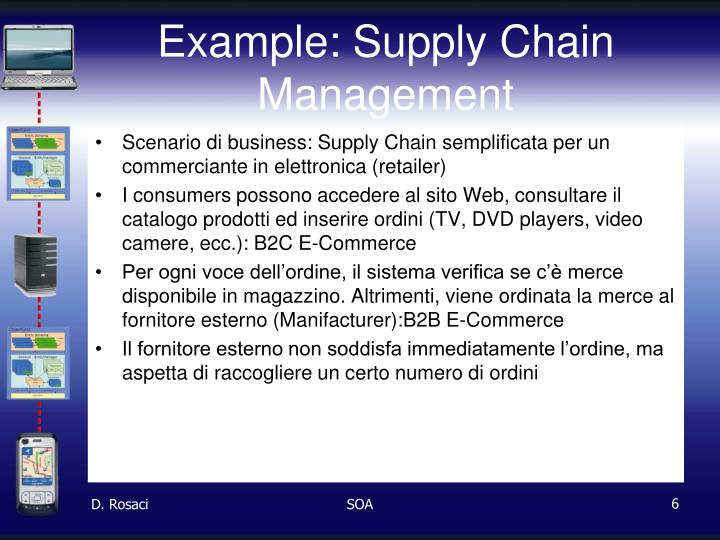 Example: Supply Chain Management