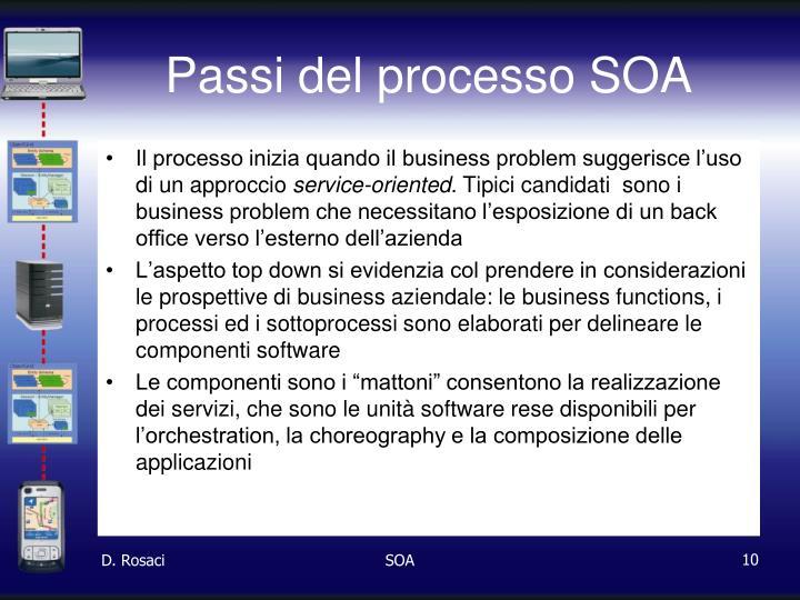 Passi del processo SOA