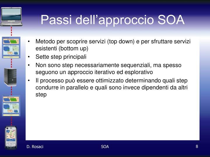 Passi dell'approccio SOA