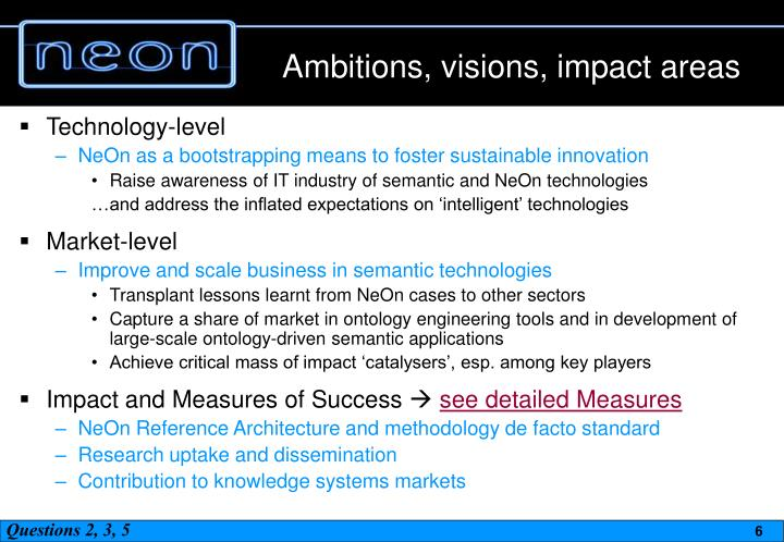 Ambitions, visions, impact areas