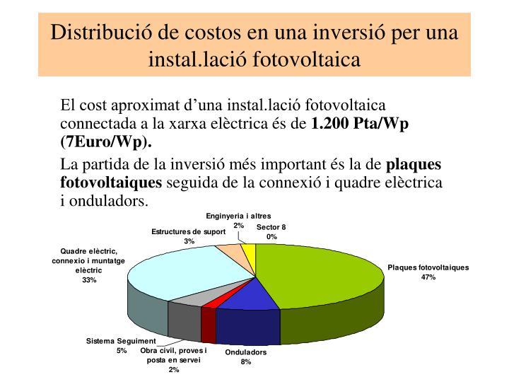 Distribució de costos en una inversió per una instal.lació fotovoltaica