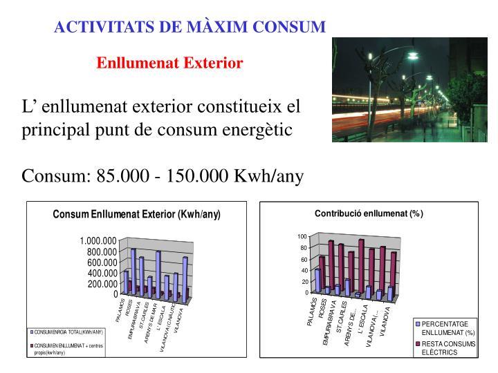 ACTIVITATS DE MÀXIM CONSUM