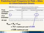 predicting crash frequency for peds bikes on urban suburban streets2