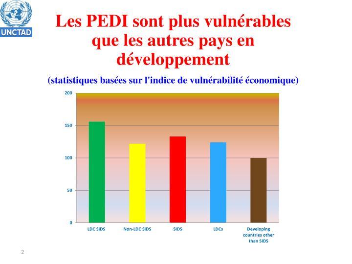 Les PEDI sont plus vulnérables que les autres pays en