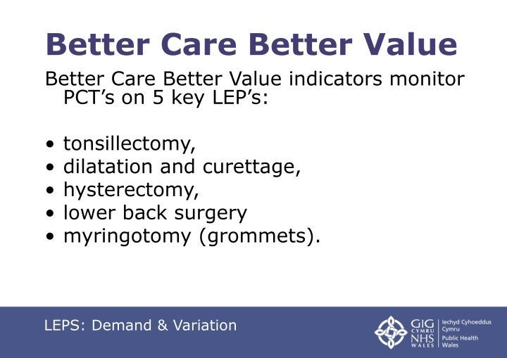 Better Care Better Value