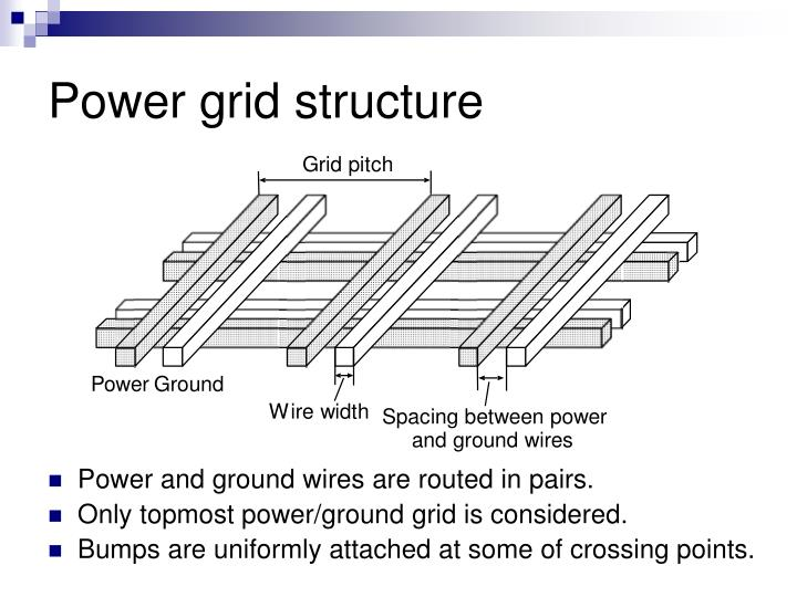 Power grid structure