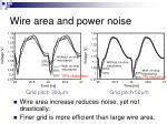 wire area and power noise