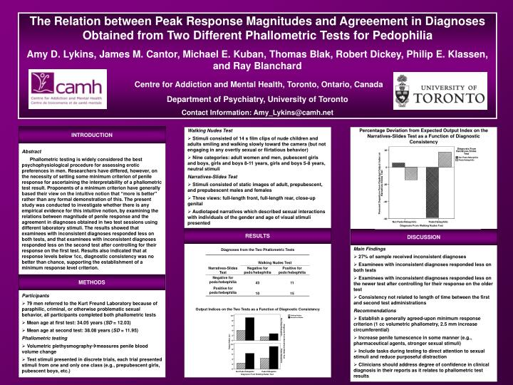 The Relation between Peak Response Magnitudes and Agreeement in Diagnoses Obtained from Two Differen...