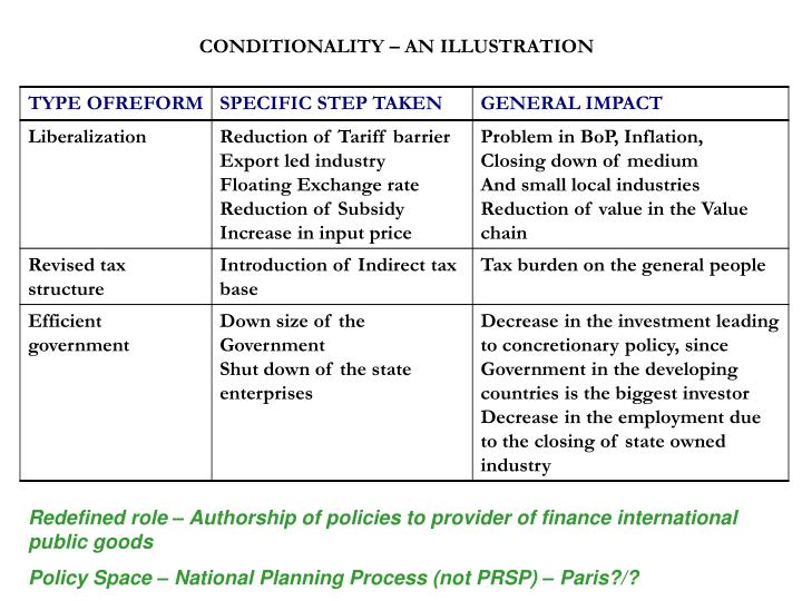 CONDITIONALITY – AN ILLUSTRATION