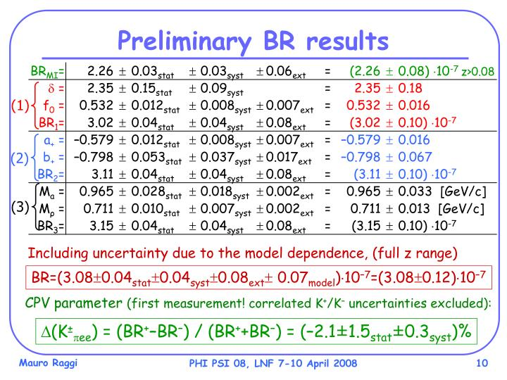 Preliminary BR results