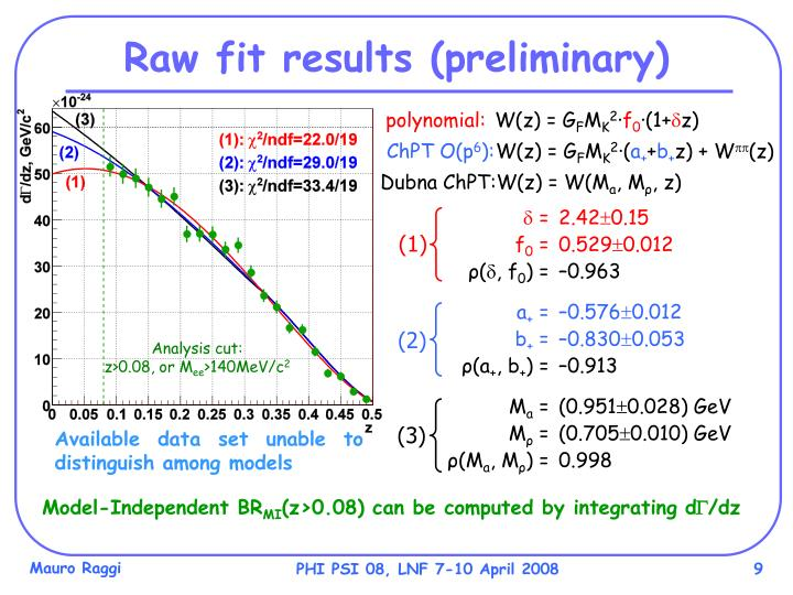 Raw fit results (preliminary)