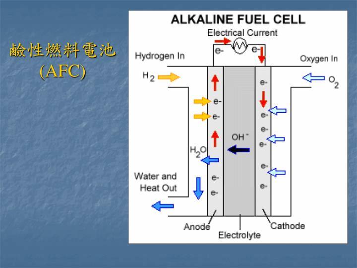 鹼性燃料電池