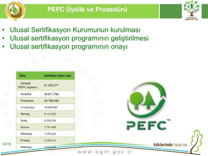 PEFC Üyelik ve Prosedürü