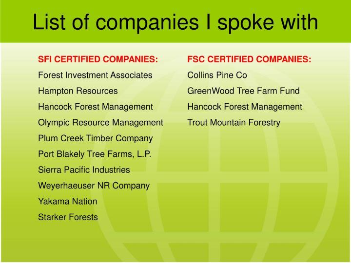 List of companies I spoke with