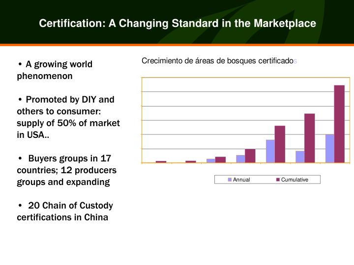 Certification: A Changing Standard in the Marketplace