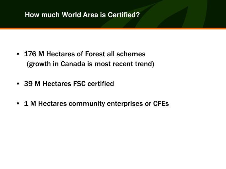 How much World Area is Certified?