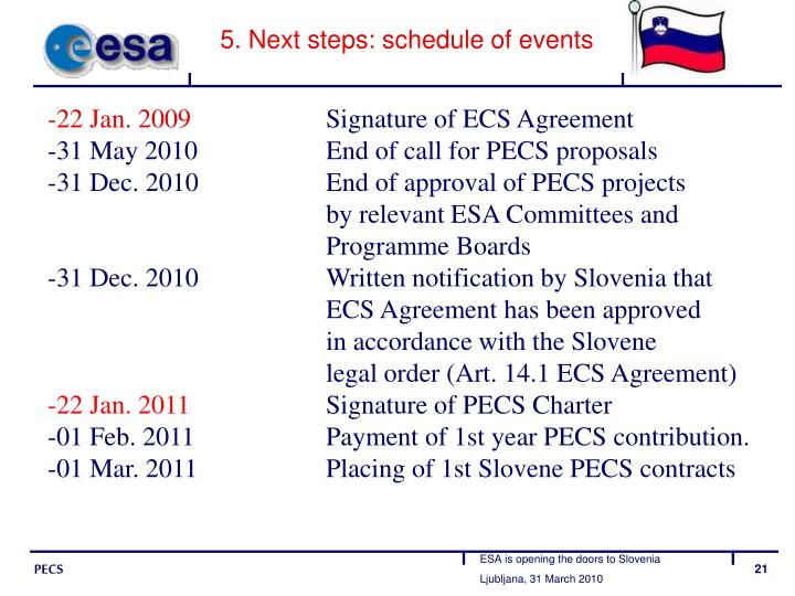 5. Next steps: schedule of events