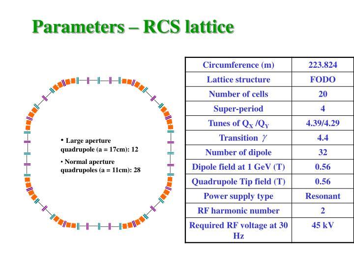 Parameters – RCS lattice