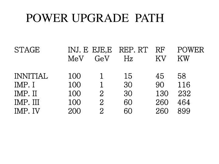 POWER UPGRADE  PATH