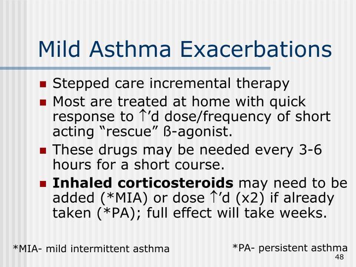 Mild Asthma Exacerbations
