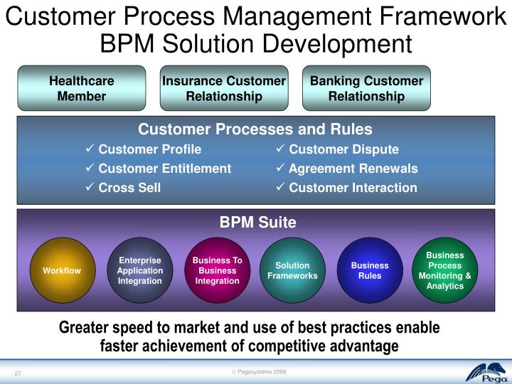 Customer Process Management Framework