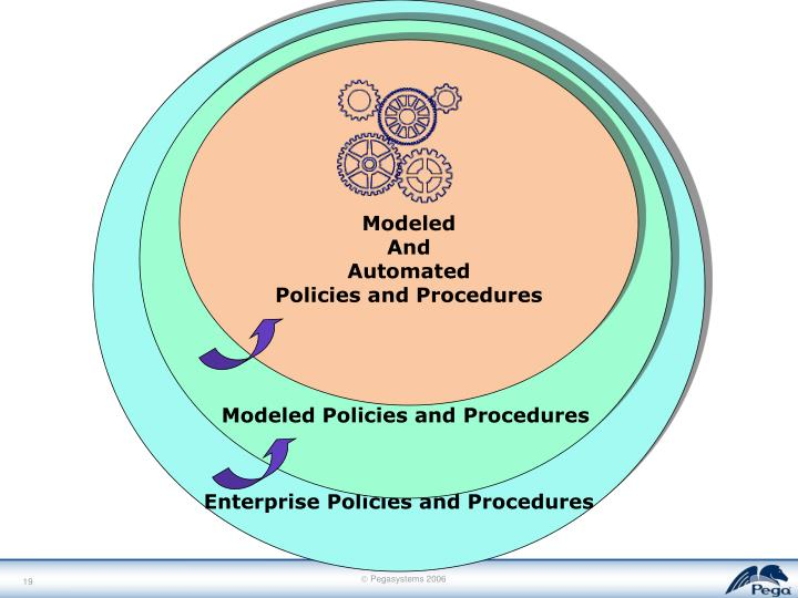 Enterprise Policies and Procedures
