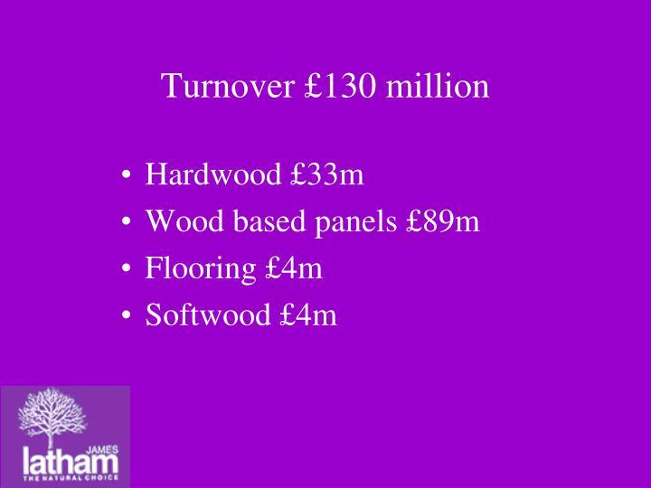 Hardwood £33m
