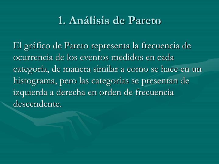 1. Análisis de Pareto