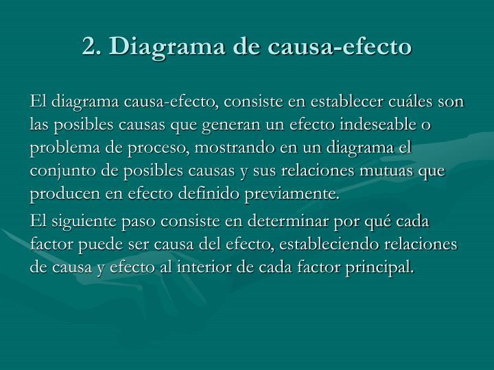 2. Diagrama de causa-efecto