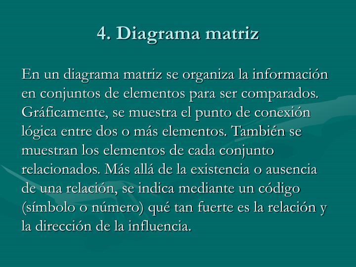4. Diagrama matriz