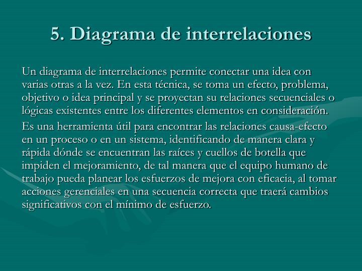 5. Diagrama de interrelaciones