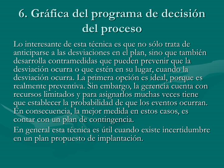 6. Gráfica del programa de decisión del proceso