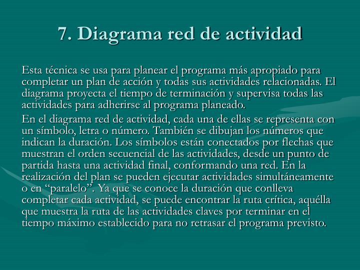 7. Diagrama red de actividad