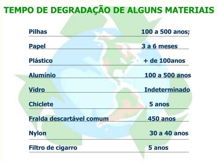 TEMPO DE DEGRADAÇÃO DE ALGUNS MATERIAIS