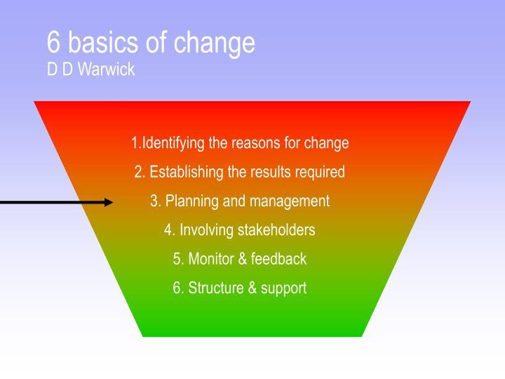 6 basics of change