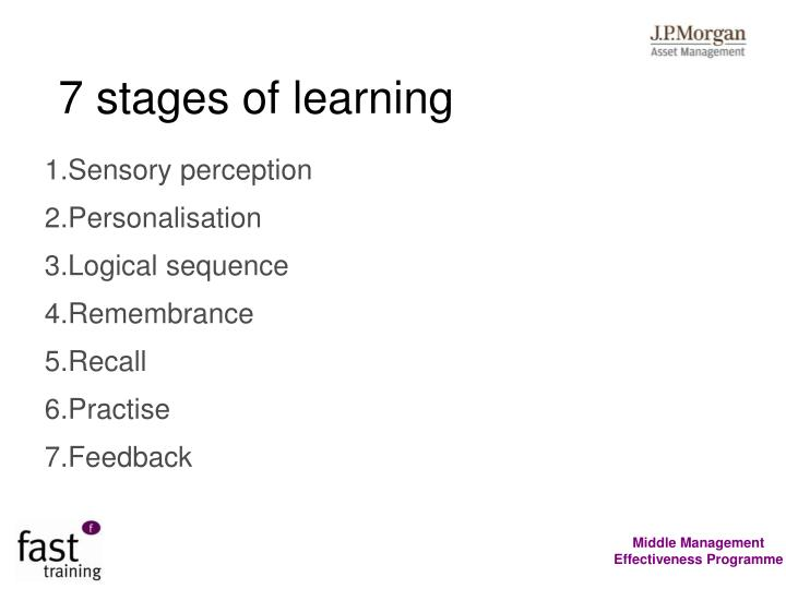 7 stages of learning