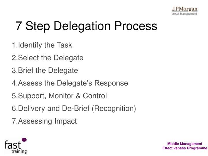 7 Step Delegation Process