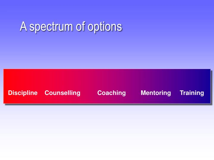 A spectrum of options