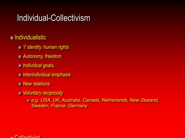 Individual-Collectivism