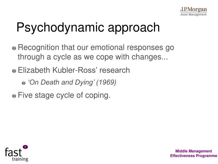 Psychodynamic approach