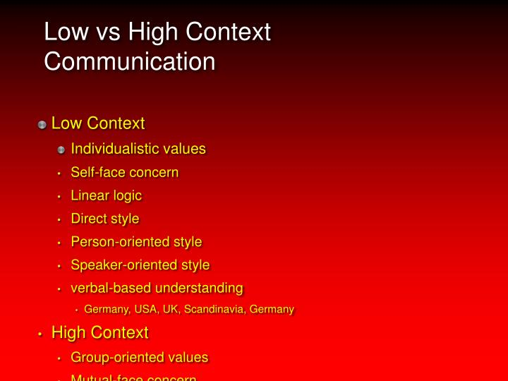 Low vs High Context Communication