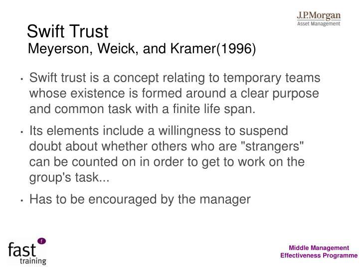 Swift Trust