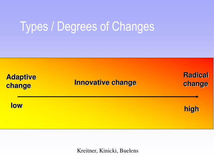 Types / Degrees of Changes