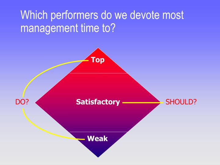 Which performers do we devote most management time to?