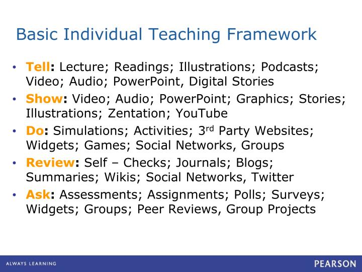 Basic Individual Teaching Framework