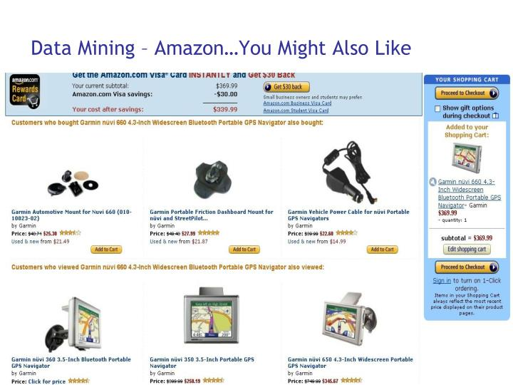 Data Mining – Amazon…You Might Also Like