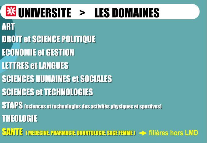 UNIVERSITE    > LES DOMAINES